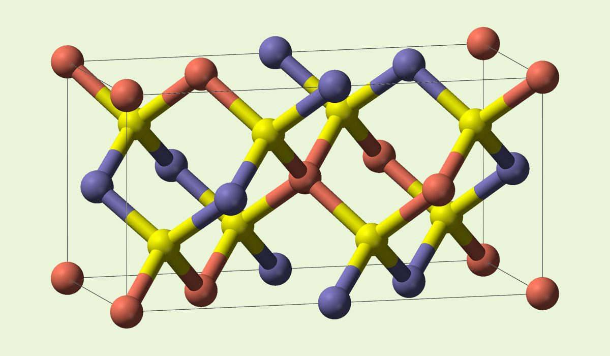 Copper indium gallium selenide (CIGS) unit cell, used in thin-film solar cell technology. Red = Cu, yellow = Se, blue = In/Ga. Image: Wikimedia